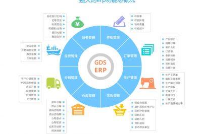 企业ERP系统定制开发