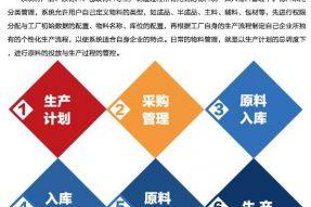 刀具和物料管理的行家-苏州君百智能科技有限公司